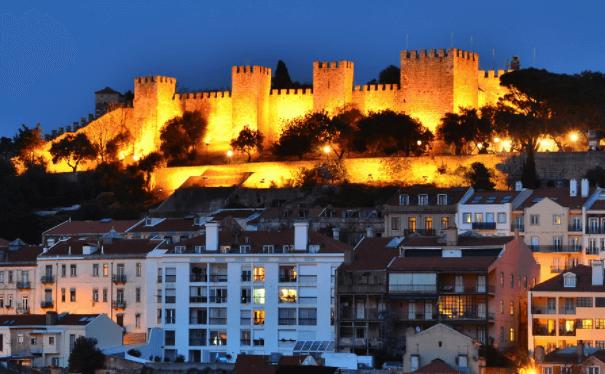 移民葡萄牙该如何挑选房产,房产类型如何选择?